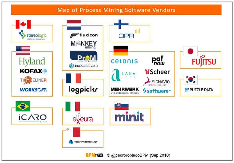gartner market guide for process mining